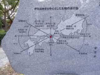 伊弉諾神宮 太陽の運行図