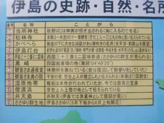 伊島の史跡・自然・名所 案内図